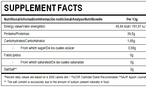 invictus PRO Bcaa + glutamine fact