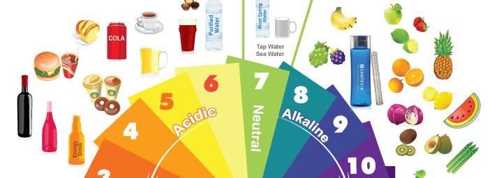 17 признака, че тялото ви е твърде киселинно