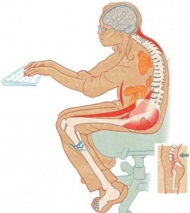 Последствия за здравето при продължително седене