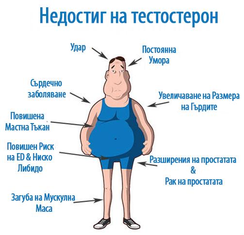poveche-testosteron