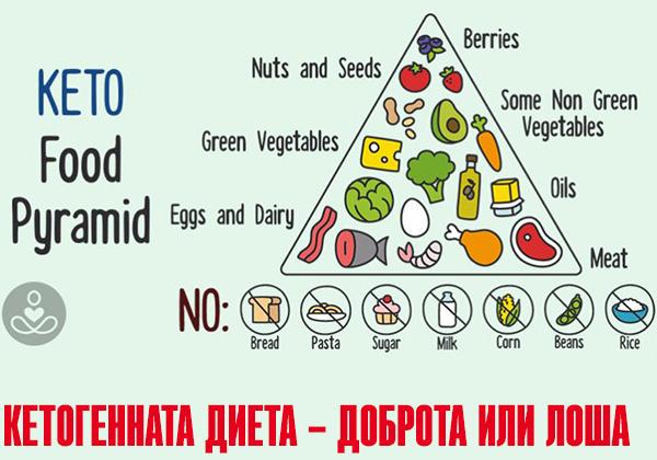 Кетогенната диета – добра, лоша или опасна