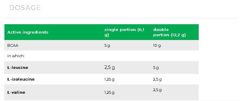 ProActive BCAA - аминокиселини с разклонена верига info