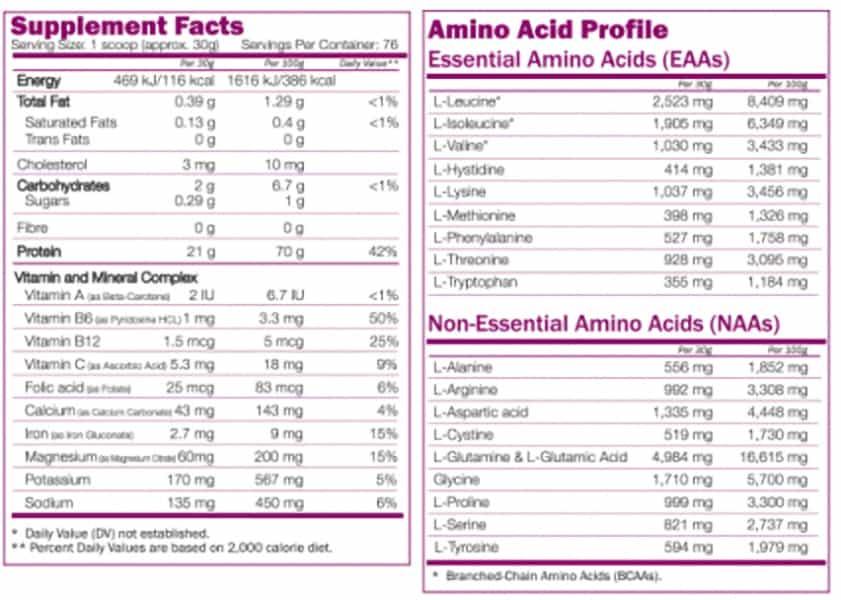 Naturalico WHEY PROTEIN - микрофилтриран суроватъчен протеин изолат facts