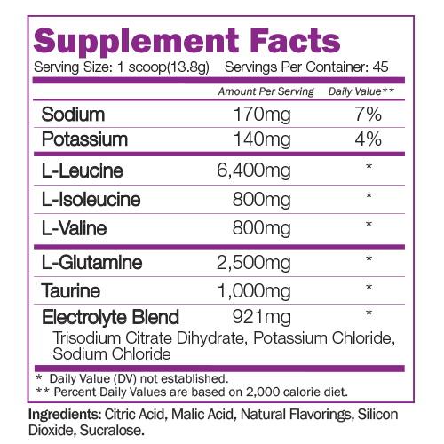 Naturalico BCAA RECOVERY 8:1:1 - есенциални аминокиселини facts