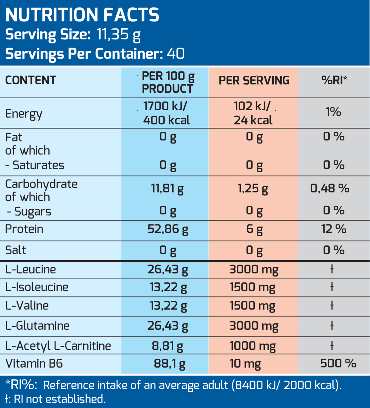 MLO BCAA PRO - Бленд от висококачествени аминокиселини facts